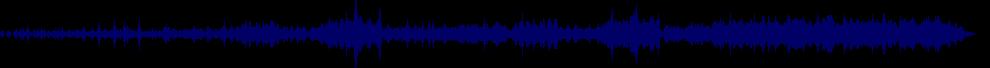 waveform of track #37792
