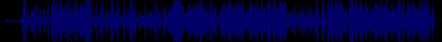 waveform of track #37794