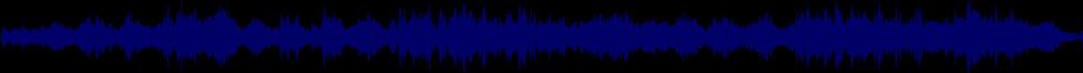 waveform of track #37801