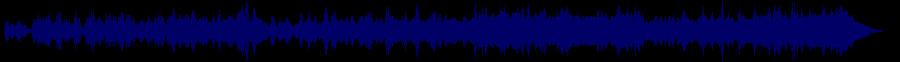 waveform of track #37803