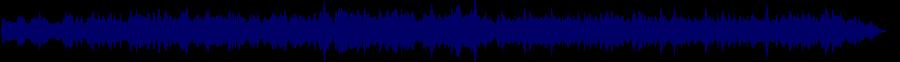waveform of track #37808