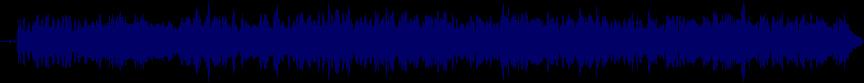 waveform of track #37813