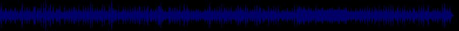 waveform of track #37828