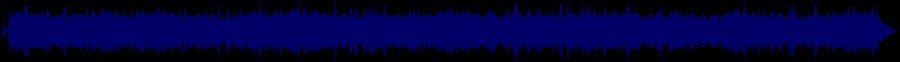 waveform of track #37831