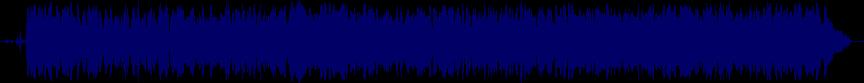 waveform of track #37853