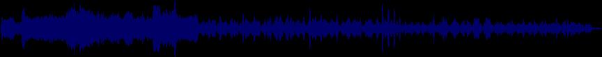 waveform of track #37896