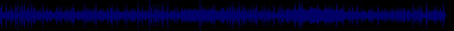 waveform of track #37900