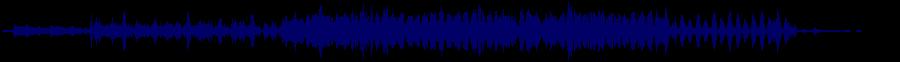 waveform of track #37901
