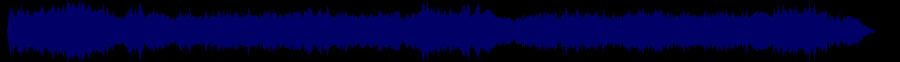 waveform of track #37960