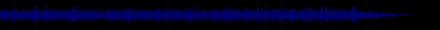 waveform of track #37965