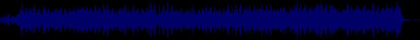 waveform of track #3820
