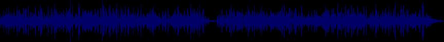 waveform of track #3831