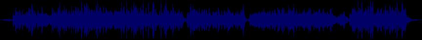 waveform of track #3839