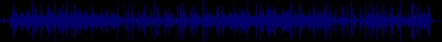 waveform of track #3847
