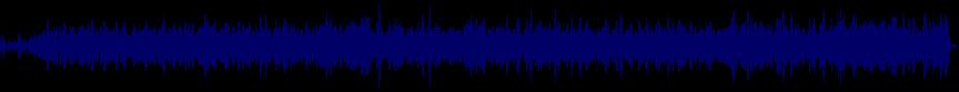 waveform of track #3874