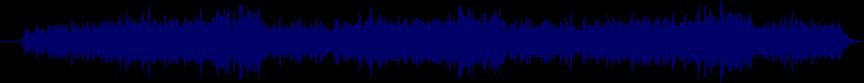 waveform of track #3883