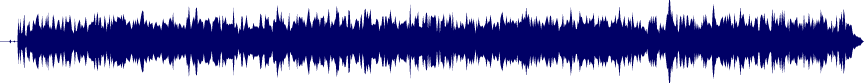 waveform of track #38004