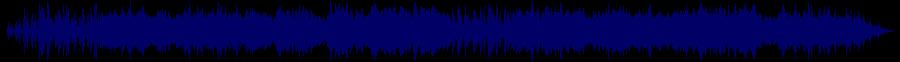 waveform of track #38008