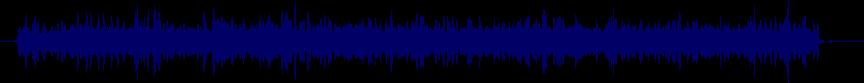 waveform of track #38029
