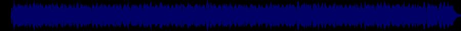waveform of track #38033