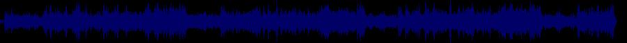 waveform of track #38051