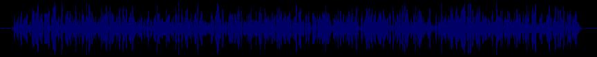 waveform of track #38052