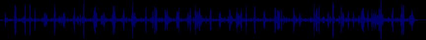 waveform of track #38055