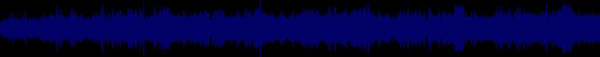 waveform of track #38066