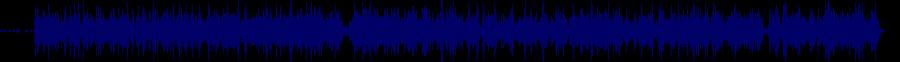 waveform of track #38067