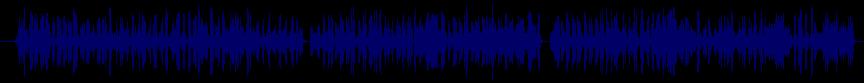 waveform of track #38068