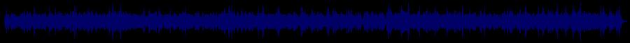 waveform of track #38071