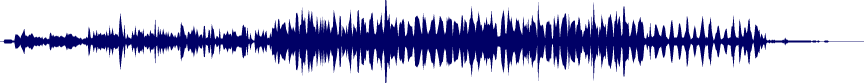 waveform of track #38074