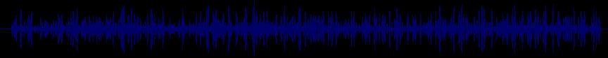 waveform of track #38077