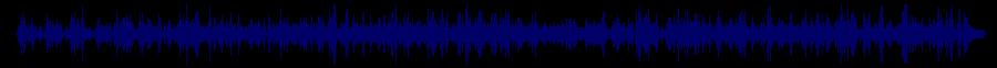 waveform of track #38082