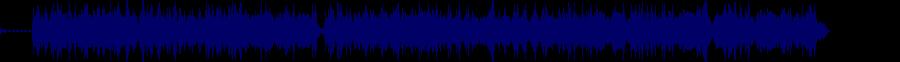 waveform of track #38168