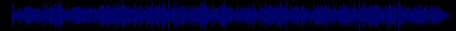 waveform of track #38232