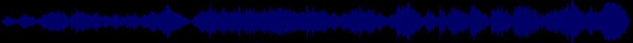 waveform of track #38234