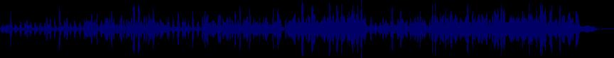 waveform of track #38245