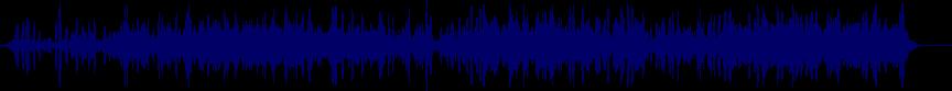 waveform of track #38252