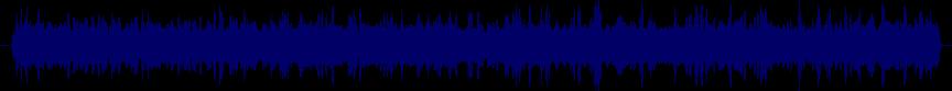 waveform of track #38254