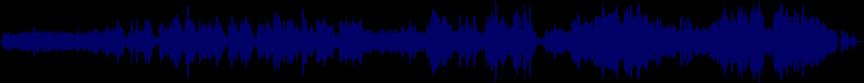 waveform of track #38257