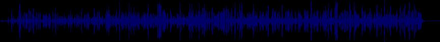 waveform of track #38263