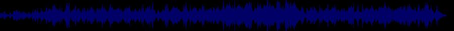 waveform of track #38266