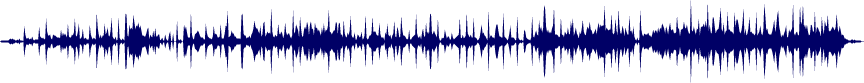 waveform of track #38267