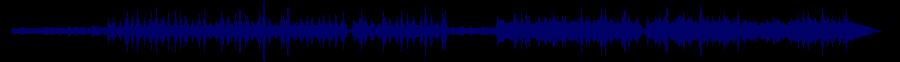 waveform of track #38298