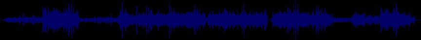 waveform of track #38361