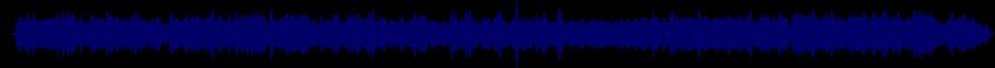 waveform of track #38362