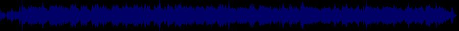 waveform of track #38376