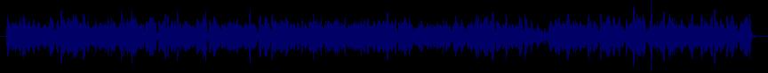 waveform of track #38381