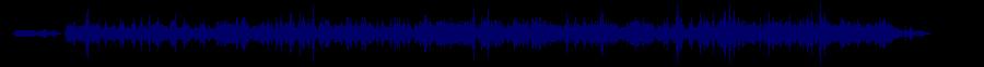 waveform of track #38405